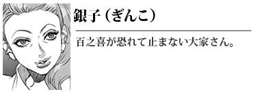 越後屋銀子(えちごや ぎんこ)
