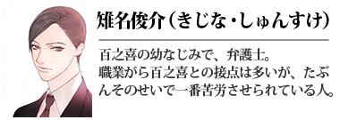 雉名俊介(きじな しゅんすけ)